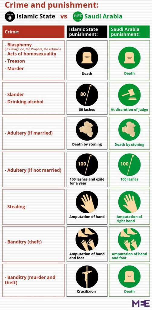 ISISvsSaudiArabien