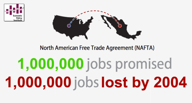 NorthAmericaFreeTradeAgreement