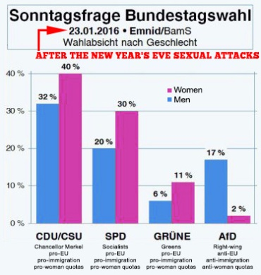 germansurveycoloniaaftersexualattacksonwomen