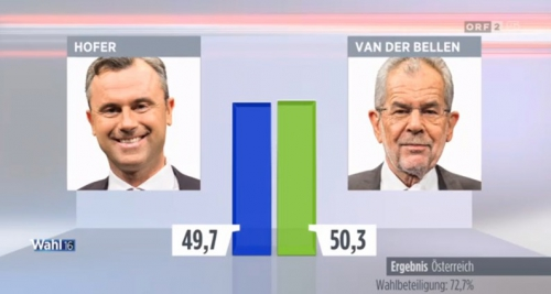 austrian-elections-results-2016.jpg