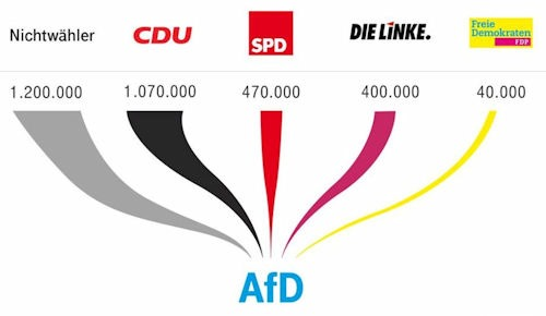 die-linke-votos-al-afd-izquierda-heteropatriarcal.jpg