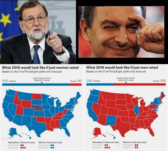 efecto-voto-femenino-Suecia-USA-España-Suiza