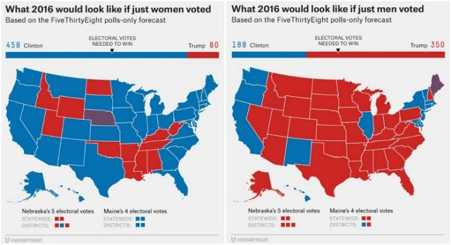 Trump-USA-elections-2016-if-only-women-voted-and-men.jpg